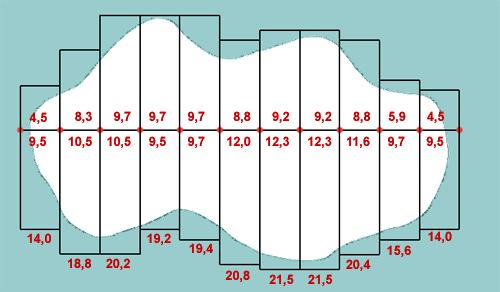 Sch ma de mesure pour g omembrane pvc etang bache for Bache de bassin sur mesure